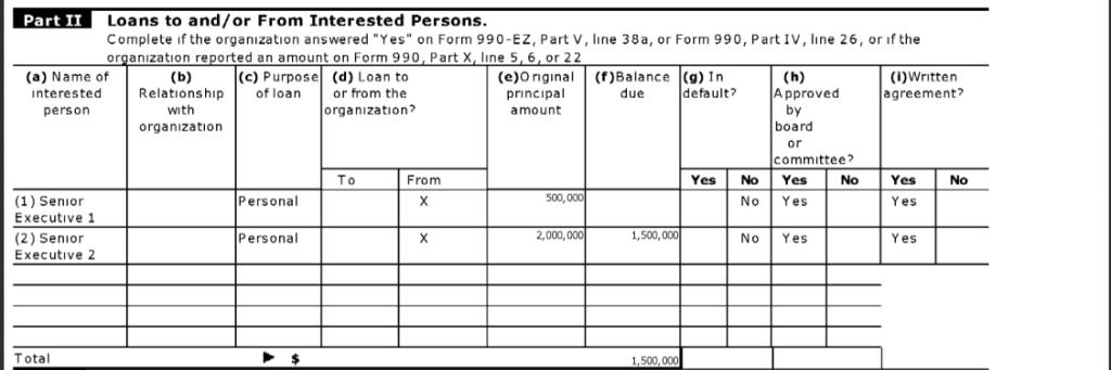 nfl loans