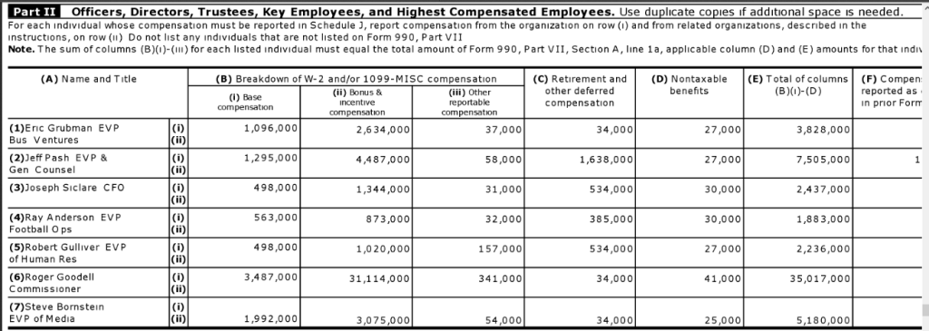nfl salaries